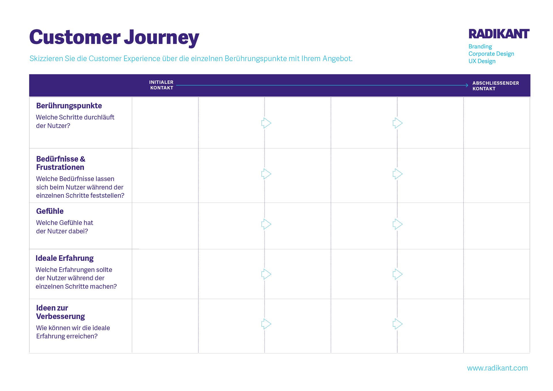 User Journey Template
